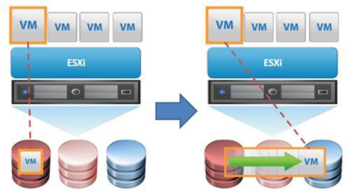 vSphere-Datastore-Cluster